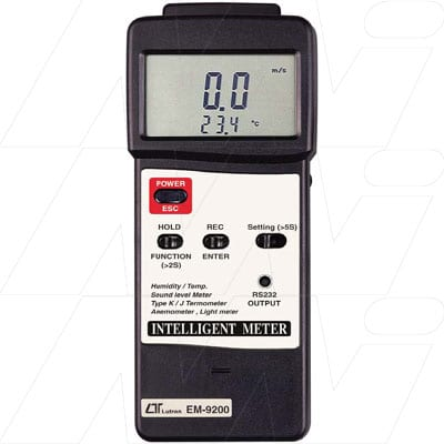 Lutron Multifunction Meter EM9200