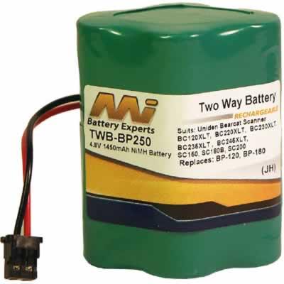 TWB-BP250