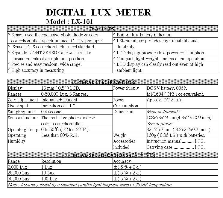 LX101